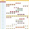 Pdf: calendario frutta e verdura di stagione (+ free app!)